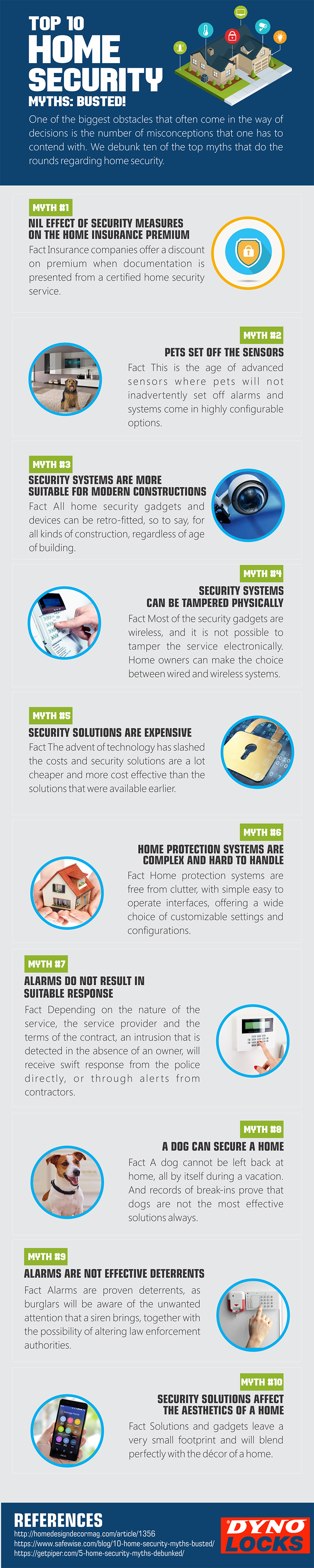 Top-10-Home-Security-Myths-infographic
